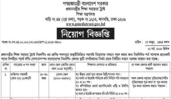 Ministry Of Education Job Circular 2018