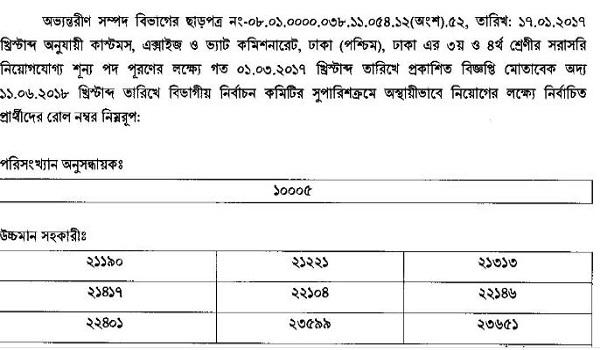 Customs, Excise & VAT Commissionerate Exam Result